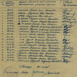 List Koropov